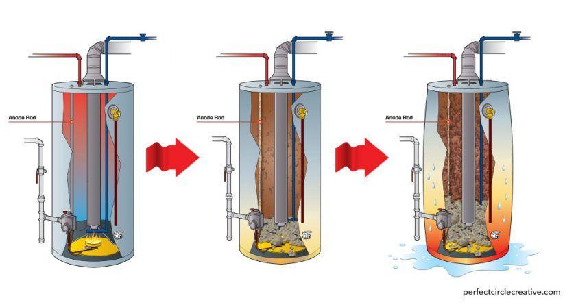 Waterheater Illustration.